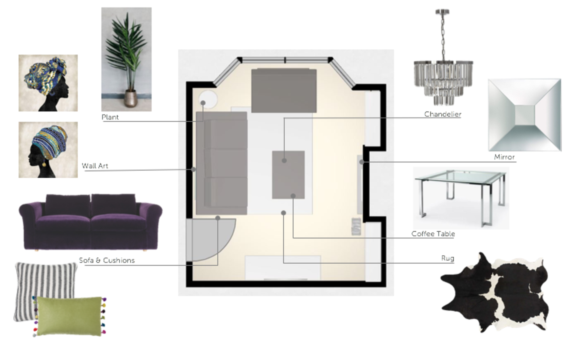 Floor plan showing a Victorian living room with a modern and eclectic twist