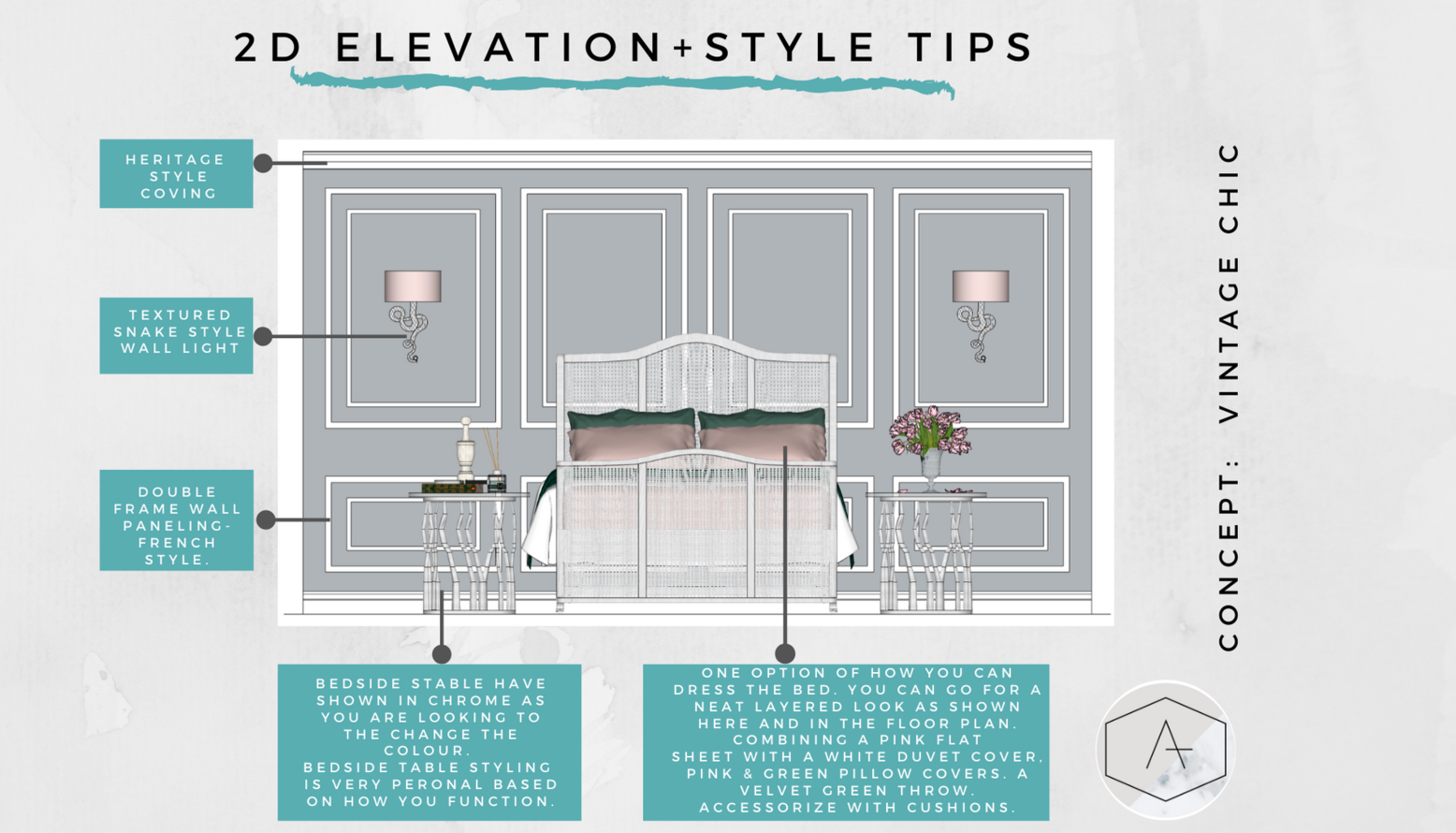 Copy of copy of rendered floorplan   elevation website